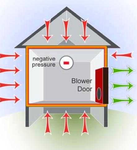 Www Demlheating Biz Blower Door Testing